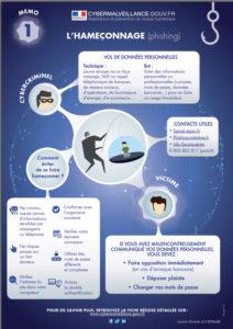 Le hameçonnage par cybermalveillance.gouv.fr